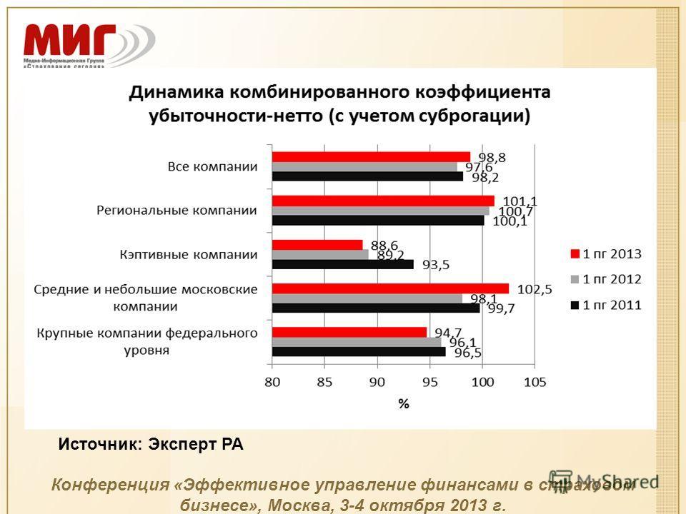 Источник: Эксперт РА Конференция «Эффективное управление финансами в страховом бизнесе», Москва, 3-4 октября 2013 г.