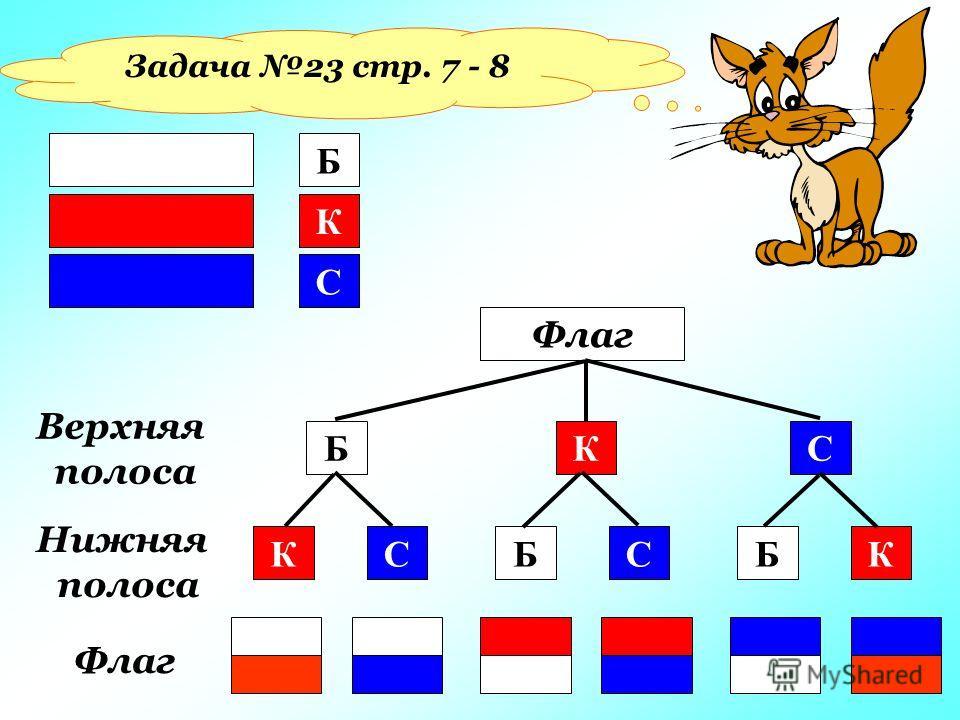 Задача 23 стр. 7 - 8 Б К С Верхняя полоса Нижняя полоса Флаг Б КС БКС Б КС