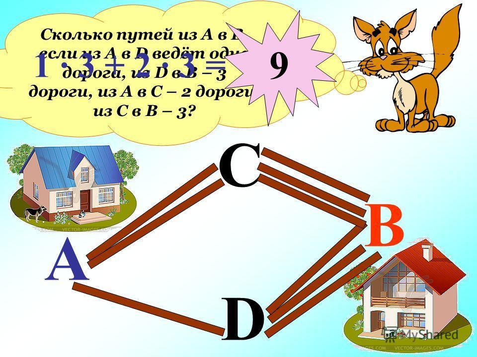 Сколько путей из А в В, если из А в D ведёт одна дорога, из D в В – 3 дороги, из А в С – 2 дороги, из С в В – 3? А В C D 1 · 3 + 2 · 3 = 9