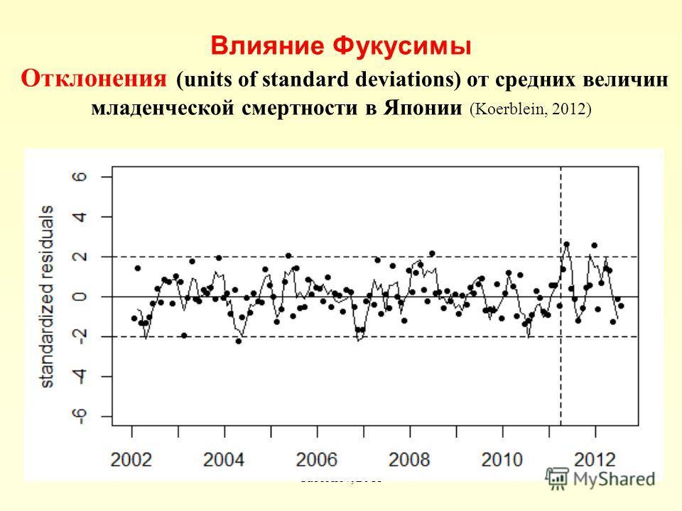 Влияние Фукусимы Отклонения (units of standard deviations) от средних величин младенческой смертности в Японии (Koerblein, 2012) Yablokov, 2013
