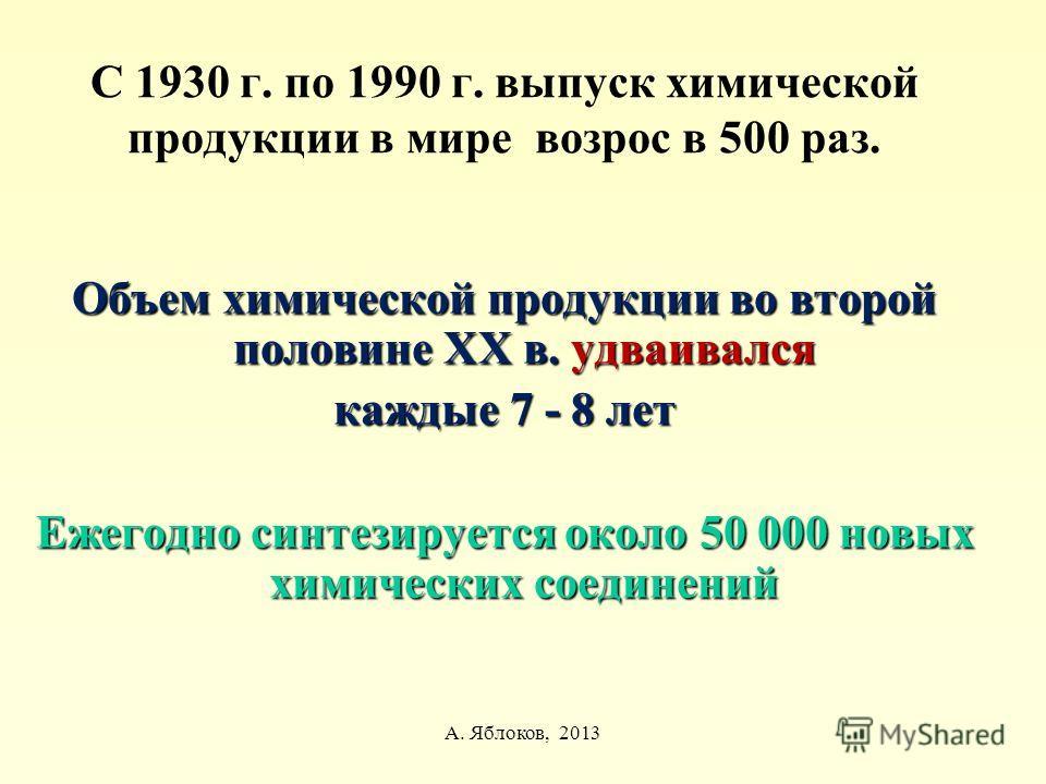 С 1930 г. по 1990 г. выпуск химической продукции в мире возрос в 500 раз. Объем химической продукции во второй половине ХХ в. удваивался каждые 7 - 8 лет Ежегодно синтезируется около 50 000 новых химических соединений