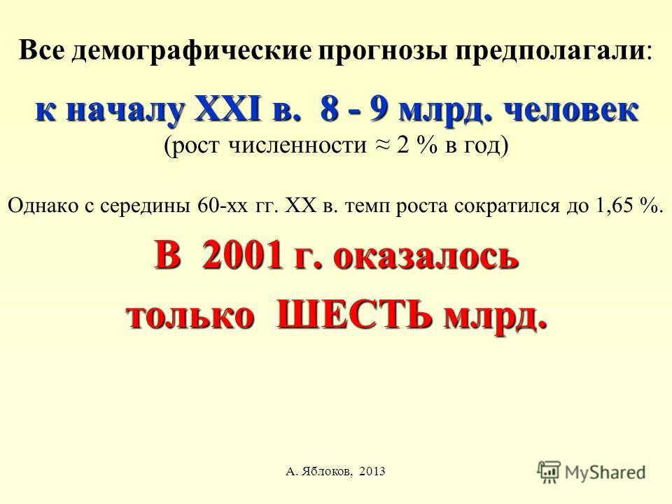 А. Яблоков, 2013 Все демографические прогнозы предполагали: к началу XXI в. 8 - 9 млрд. человек (рост численности 2 % в год) Однако с середины 60-хх гг. ХХ в. темп роста сократился до 1,65 %. В 2001 г. оказалось только ШЕСТЬ млрд.