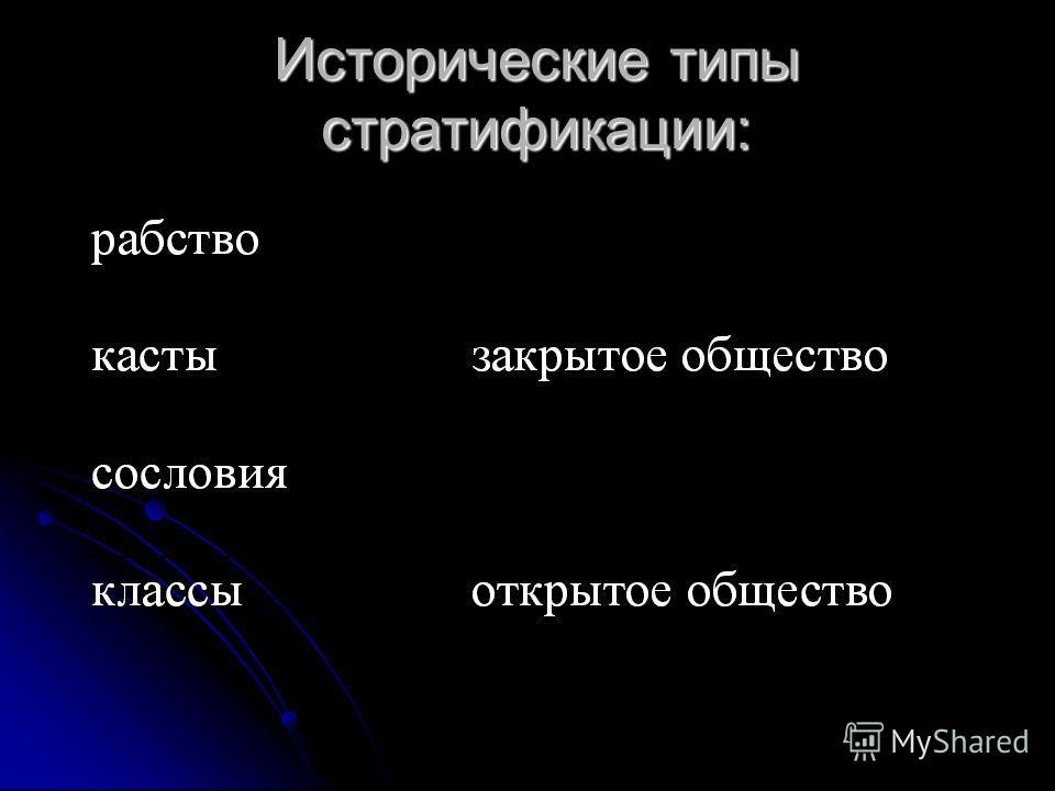 Исторические типы стратификации: