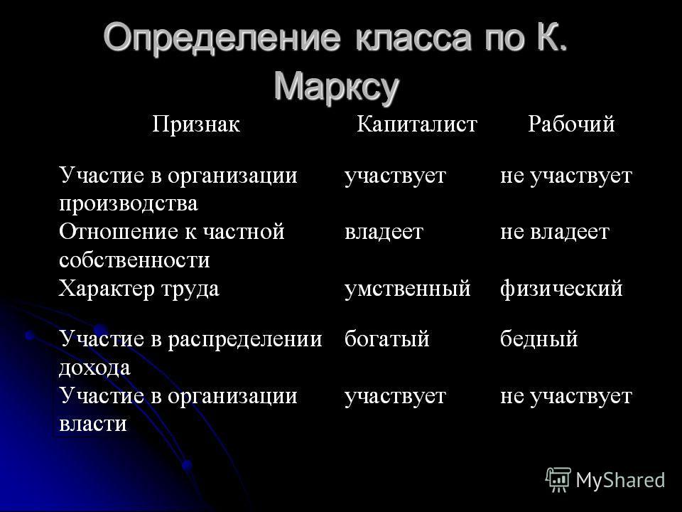 Определение класса по К. Марксу