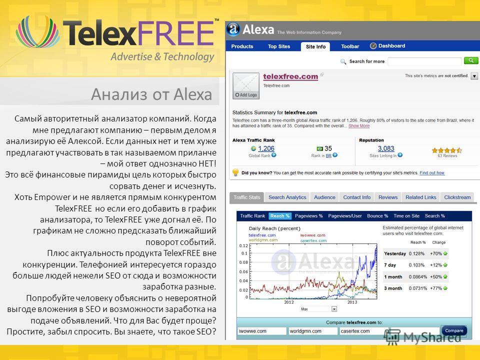 Анализ от Alexa Самый авторитетный анализатор компаний. Когда мне предлагают компанию – первым делом я анализирую её Алексой. Если данных нет и тем хуже предлагают участвовать в так называемом приланче – мой ответ однозначно НЕТ! Это всё финансовые п