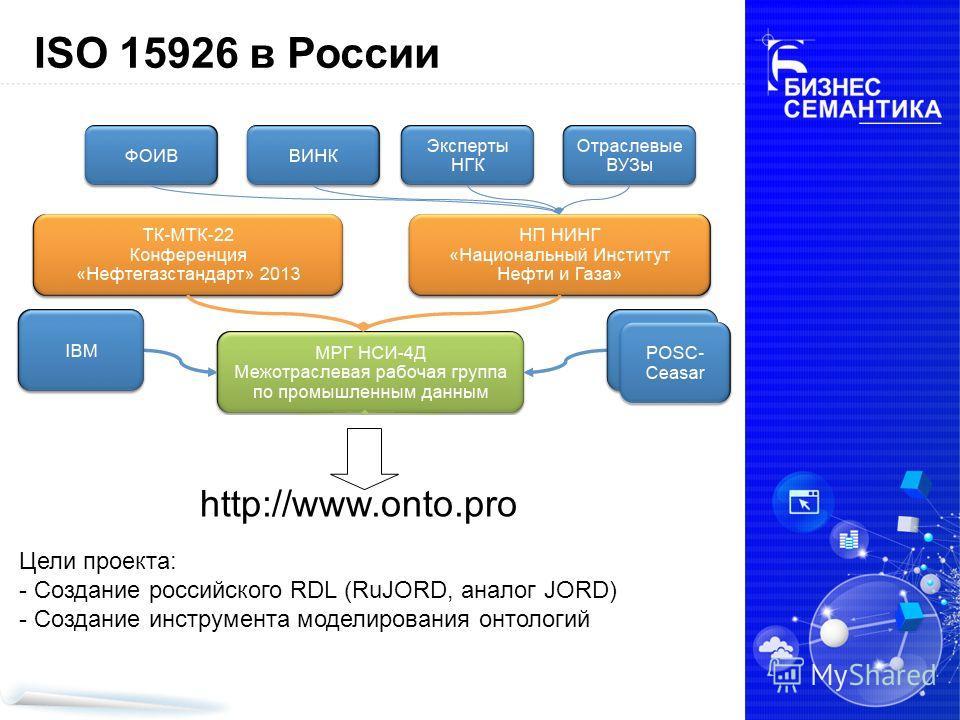 ISO 15926 в России http://www.onto.pro Цели проекта: - Создание российского RDL (RuJORD, аналог JORD) - Создание инструмента моделирования онтологий