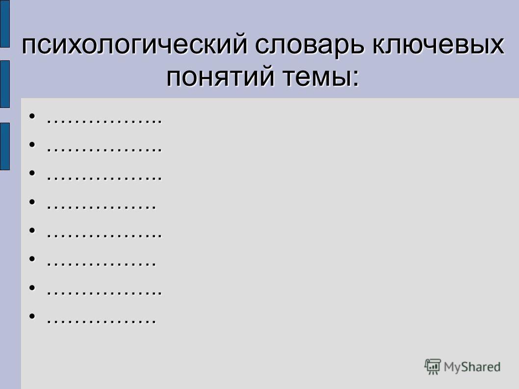 …………….. …………….. ……………. ……………. …………….. …………….. ……………. ……………. …………….. …………….. ……………. ……………. психологический словарь ключевых понятий темы: