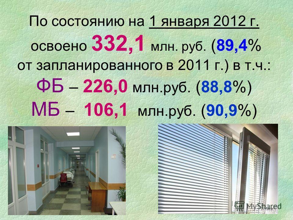По состоянию на 1 января 2012 г. освоено 332,1 млн. руб. (89,4% от запланированного в 2011 г.) в т.ч.: ФБ – 226,0 млн.руб. (88,8%) МБ – 106,1 млн.руб. (90,9%)