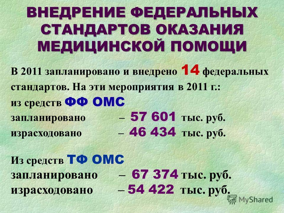 ВНЕДРЕНИЕ ФЕДЕРАЛЬНЫХ СТАНДАРТОВ ОКАЗАНИЯ МЕДИЦИНСКОЙ ПОМОЩИ В 2011 запланировано и внедрено 14 федеральных стандартов. На эти мероприятия в 2011 г.: ФФ ОМС из средств ФФ ОМС 57 601 запланировано – 57 601 тыс. руб. израсходовано – 46 434 тыс. руб. Из