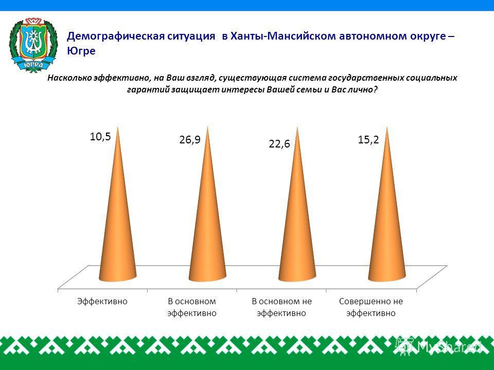 Демографическая ситуация в Ханты-Мансийском автономном округе – Югре Насколько эффективно, на Ваш взгляд, существующая система государственных социальных гарантий защищает интересы Вашей семьи и Вас лично?