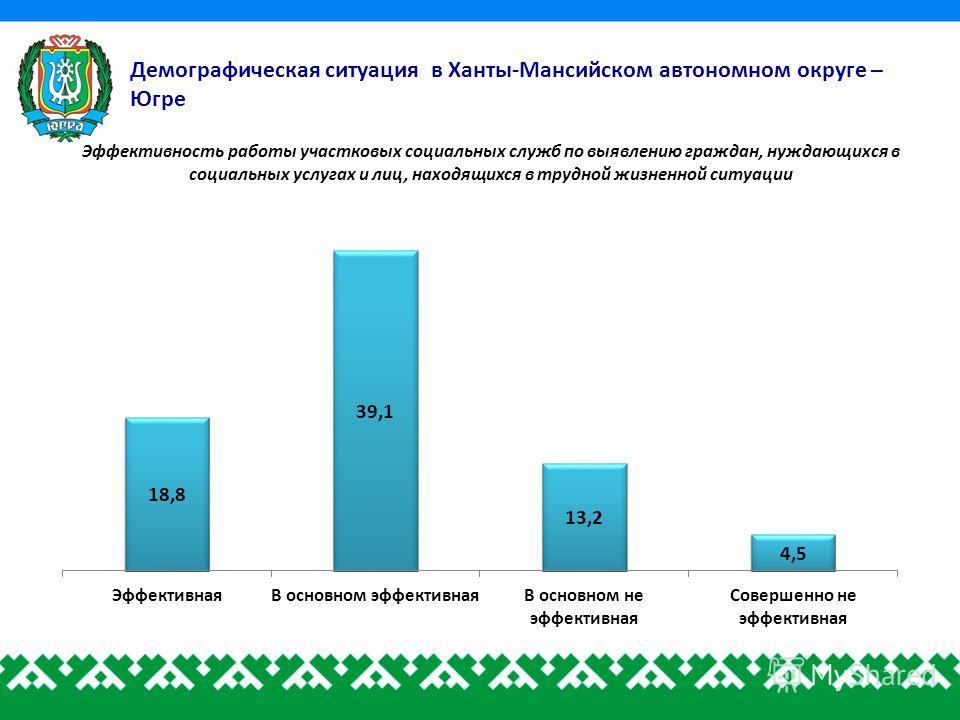 Демографическая ситуация в Ханты-Мансийском автономном округе – Югре Эффективность работы участковых социальных служб по выявлению граждан, нуждающихся в социальных услугах и лиц, находящихся в трудной жизненной ситуации