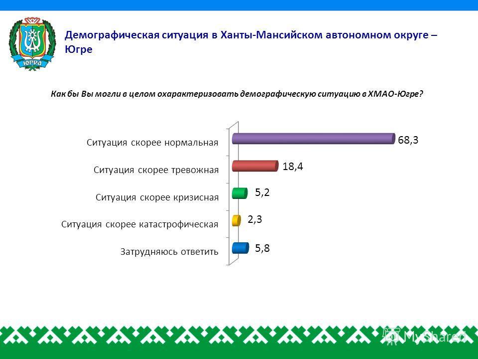 Демографическая ситуация в Ханты-Мансийском автономном округе – Югре Как бы Вы могли в целом охарактеризовать демографическую ситуацию в ХМАО-Югре?