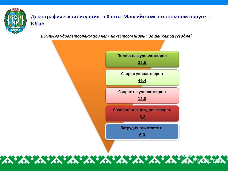 Демографическая ситуация в Ханты-Мансийском автономном округе – Югре Вы лично удовлетворены или нет качеством жизни Вашей семьи сегодня? Полностью удовлетворен 25,6 Скорее удовлетворен 49,4 Скорее не удовлетворен 15,8 Совершенно не удовлетворен 3,2 З
