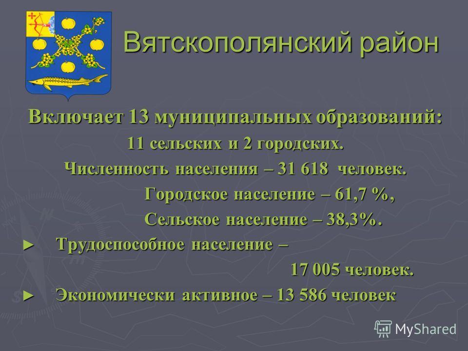 Вятскополянский район Вятскополянский район Включает 13 муниципальных образований: 11 сельских и 2 городских. Численность населения – 31 618 человек. Городское население – 61,7 %, Городское население – 61,7 %, Сельское население – 38,3%. Сельское нас
