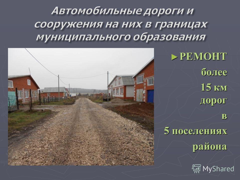РЕМОНТ РЕМОНТ более более 15 км дорог 15 км дорогв 5 поселениях района