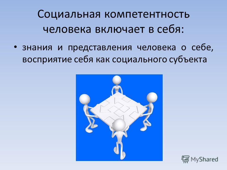 Социальная компетентность человека включает в себя: знания и представления человека о себе, восприятие себя как социального субъекта