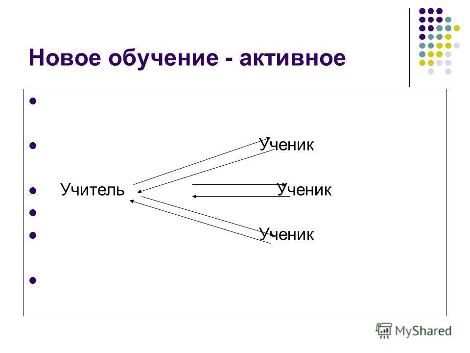 Новое обучение - активное Ученик Учитель Ученик Ученик