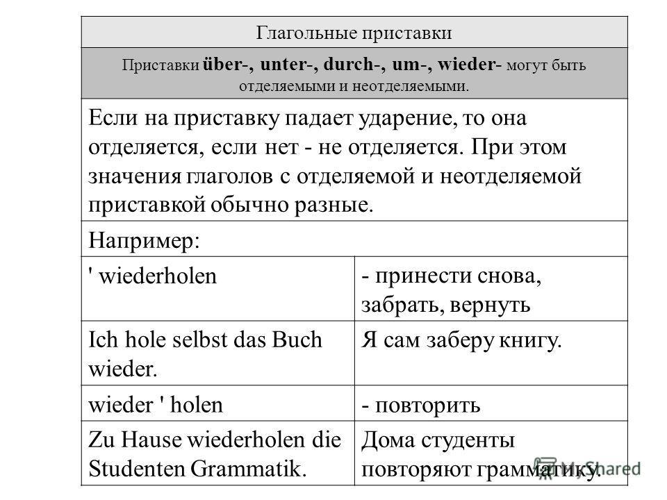 Глагольные приставки Приставки über-, unter-, durch-, um-, wieder- могут быть отделяемыми и неотделяемыми. Если на приставку падает ударение, то она отделяется, если нет - не отделяется. При этом значения глаголов c отделяемой и неотделяемой приставк