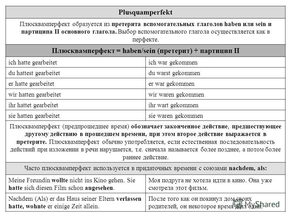 Plusquamperfekt Плюсквамперфект образуется из претерита вспомогательных глаголов haben или sein и партиципа II основного глагола. Выбор вспомогательного глагола осуществляется как в перфекте. Плюсквамперфект = haben/sein (претерит) + партицип II ich