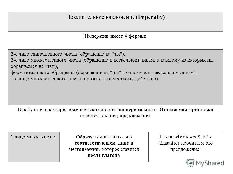 Повелительное наклонение (Imperativ) Императив имеет 4 формы: 2-е лицо единственного числа (обращение на