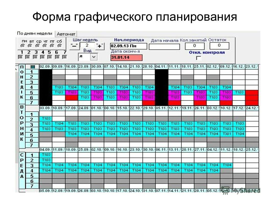 Форма графического планирования