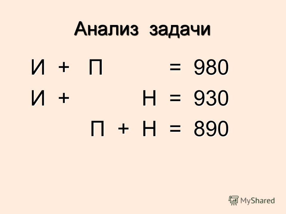 КРАТКАЯ ЗАПИСЬ ЗАДАЧИ Дано: Дано: И + П = 980 И + П = 980 И + Н = 930 И + Н = 930 П + Н = 890 П + Н = 890 Найти: И, П, Н. Найти: И, П, Н.