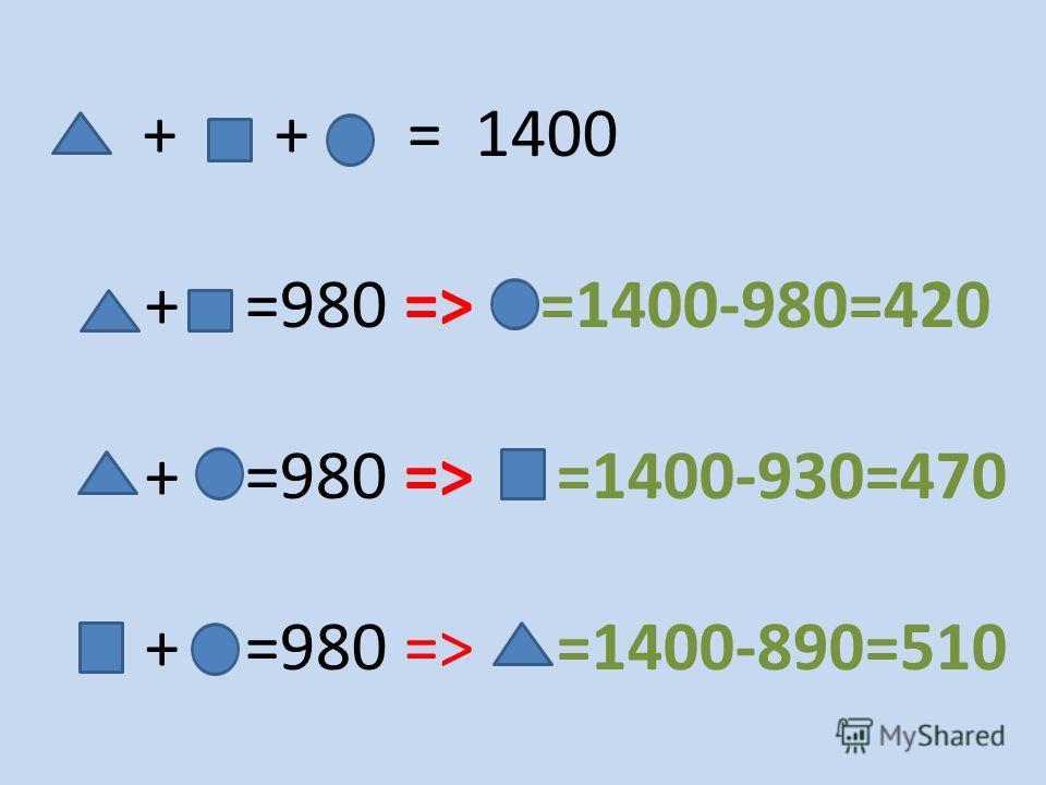 + = 980 р. + + = 930 р. + = 890 р. + + + + + = 980+930+890 2 + 2 + 2 = 2800 /:2 + + = 1400