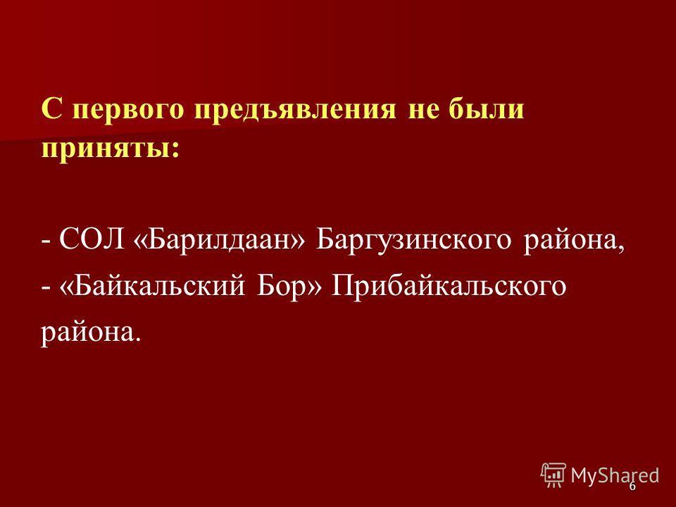 6 С первого предъявления не были приняты: - СОЛ «Барилдаан» Баргузинского района, - «Байкальский Бор» Прибайкальского района.