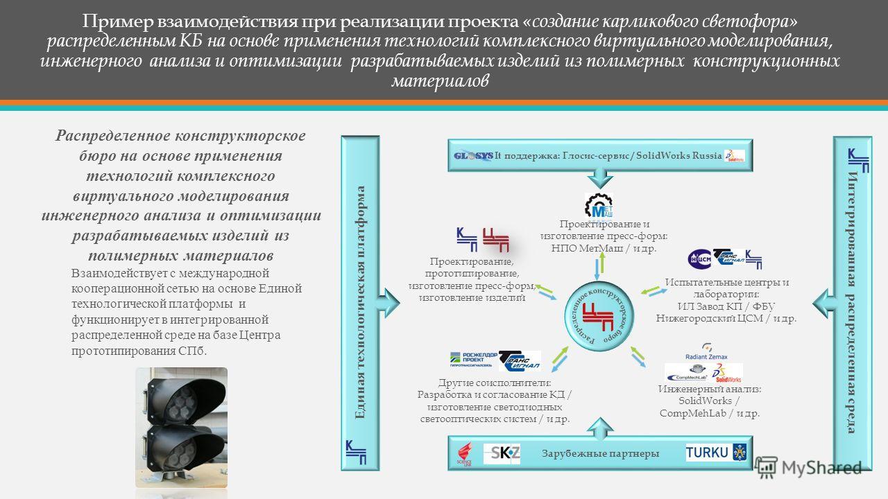 Пример взаимодействия при реализации проекта «создание карликового светофора» распределенным КБ на основе применения технологий комплексного виртуального моделирования, инженерного анализа и оптимизации разрабатываемых изделий из полимерных конструкц