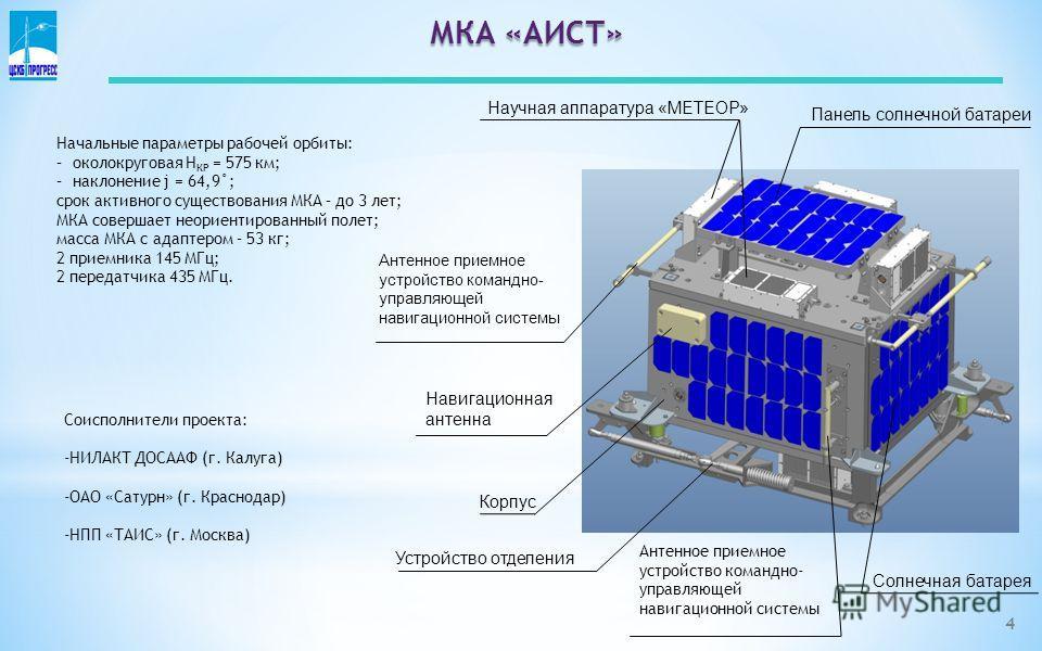 МКА «АИСТ» Научная аппаратура «МЕТЕОР» Антенное приемное устройство командно- управляющей навигационной системы Навигационная антенна Панель солнечной батареи Солнечная батарея Корпус Устройство отделения Антенное приемное устройство командно- управл