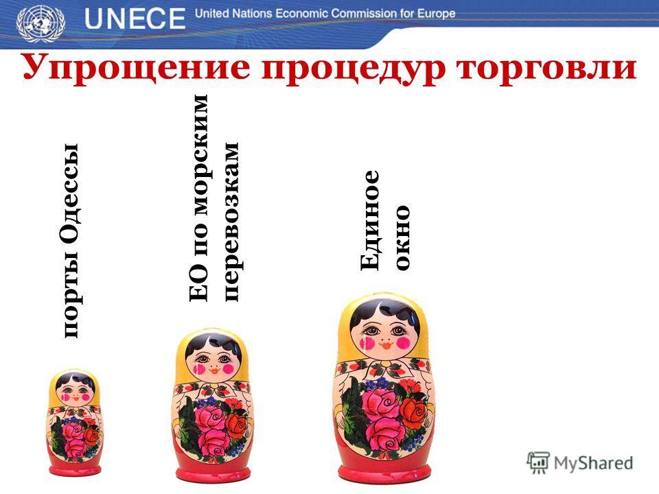ЕО по морским перевозкам Единое окно порты Одессы Упрощение процедур торговли