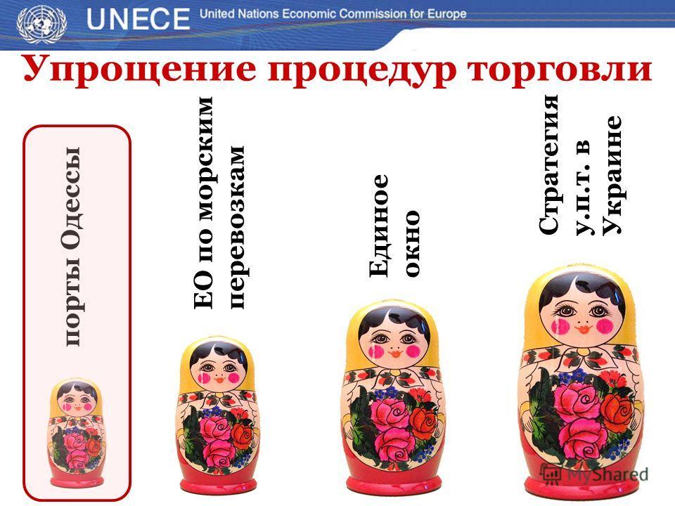 ЕО по морским перевозкам Стратегия у.п.т. в Украине Единое окно порты Одессы Упрощение процедур торговли