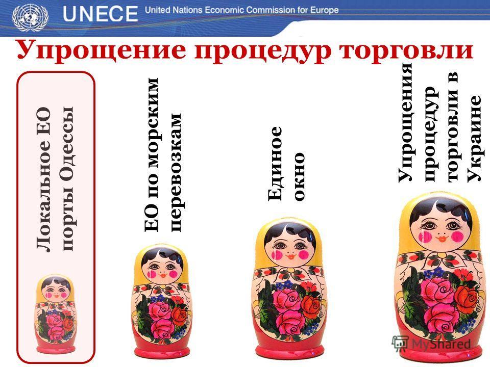 ЕО по морским перевозкам Упрощения процедур торговли в Украине Единое окно Локальное ЕО порты Одессы Упрощение процедур торговли