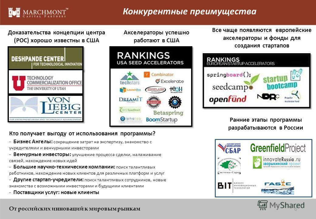 НО… Экосистема коммерциализации региональных инноваций в настоящий момент не развита полностью (В настоящий момент не развита полностью) 5 От российских инноваций к мировым рынкам Стадии развития инноваций НИОКР Разработка концепции и проверка Предпо