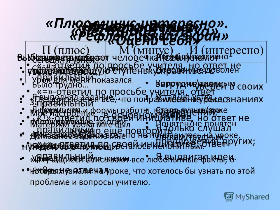 «Утверждение» Выбери верное утверждение : Я сам не смог справиться с затруднением; У меня не было затруднений; Я только слушал предложения других; Я выдвигал идеи. «Лестница успеха» Ученик помещает человечка (себя) на соответствующую ступеньку: увере