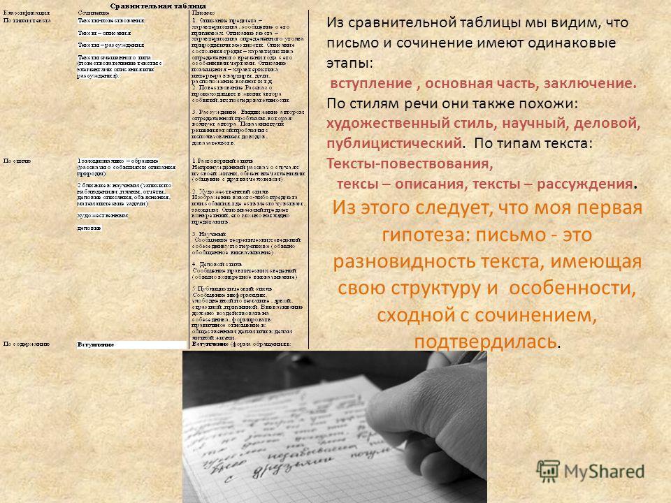 Из сравнительной таблицы мы видим, что письмо и сочинение имеют одинаковые этапы: вступление, основная часть, заключение. По стилям речи они также похожи: художественный стиль, научный, деловой, публицистический. По типам текста: Тексты-повествования