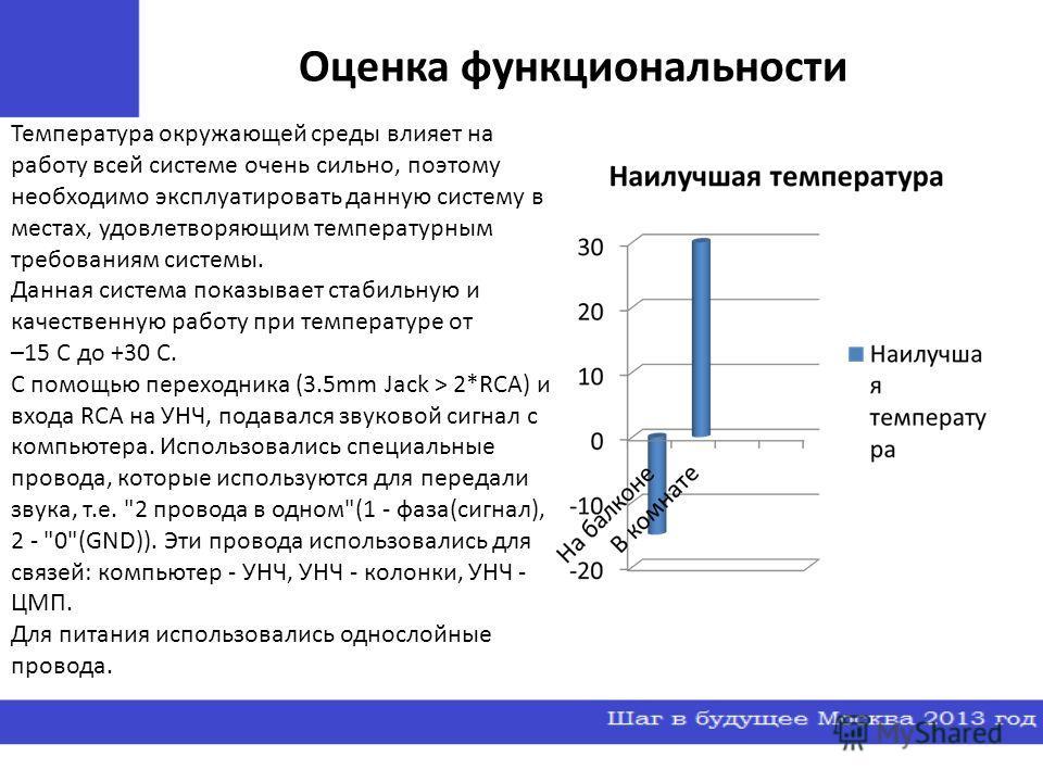 Оценка функциональности Температура окружающей среды влияет на работу всей системе очень сильно, поэтому необходимо эксплуатировать данную систему в местах, удовлетворяющим температурным требованиям системы. Данная система показывает стабильную и кач
