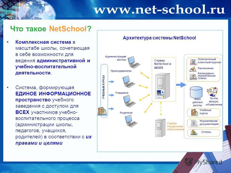 Что такое NetSchool? Комплексная система в масштабе школы, сочетающая в себе возможности для ведения административной и учебно-воспитательной деятельности. Система, формирующая ЕДИНОЕ ИНФОРМАЦИОННОЕ пространство учебного заведения с доступом для ВСЕХ