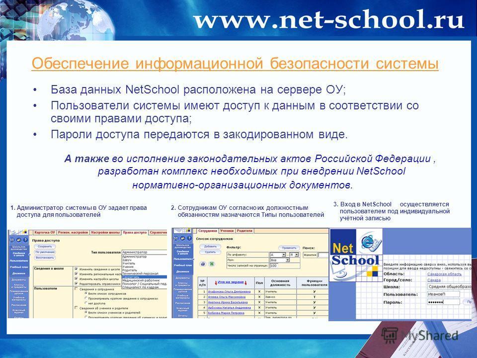 Обеспечение информационной безопасности системы База данных NetSchool расположена на сервере ОУ; Пользователи системы имеют доступ к данным в соответствии со своими правами доступа; Пароли доступа передаются в закодированном виде. А также во исполнен
