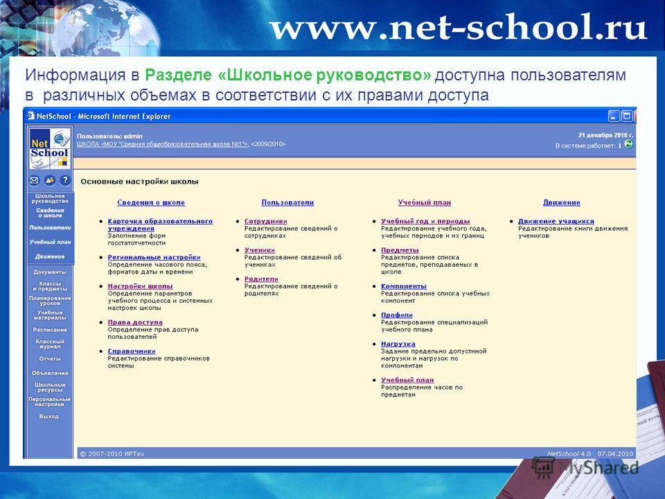 Информация в Разделе «Школьное руководство» доступна пользователям в различных объемах в соответствии с их правами доступа