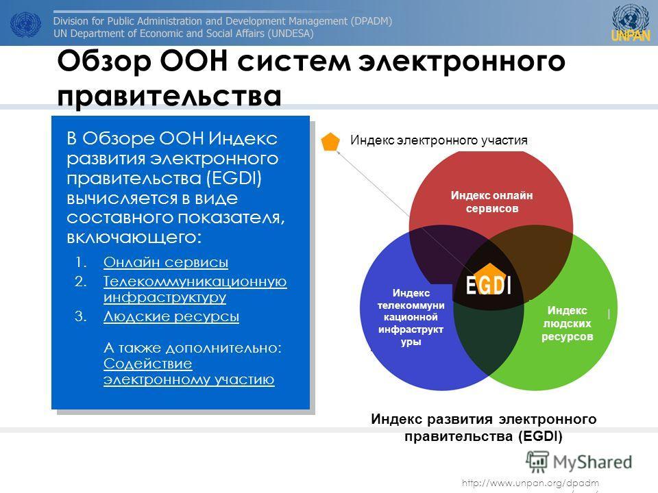 http://www.unpan.org/dpadm /.. 6 Индекс развития электронного правительства (EGDI) В Обзоре ООН Индекс развития электронного правительства (EGDI) вычисляется в виде составного показателя, включающего: 1.Онлайн сервисы 2.Телекоммуникационную инфрастру