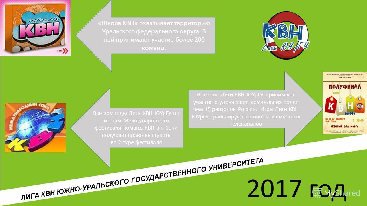 2017 год В сезоне Лиги КВН ЮУрГУ принимают участие студенческие команды из более чем 15 регионов России. Игры Лиги КВН ЮУрГУ транслируют на одном из местных телеканалов «Школа КВН» охватывает территорию Уральского федерального округа. В ней принимают