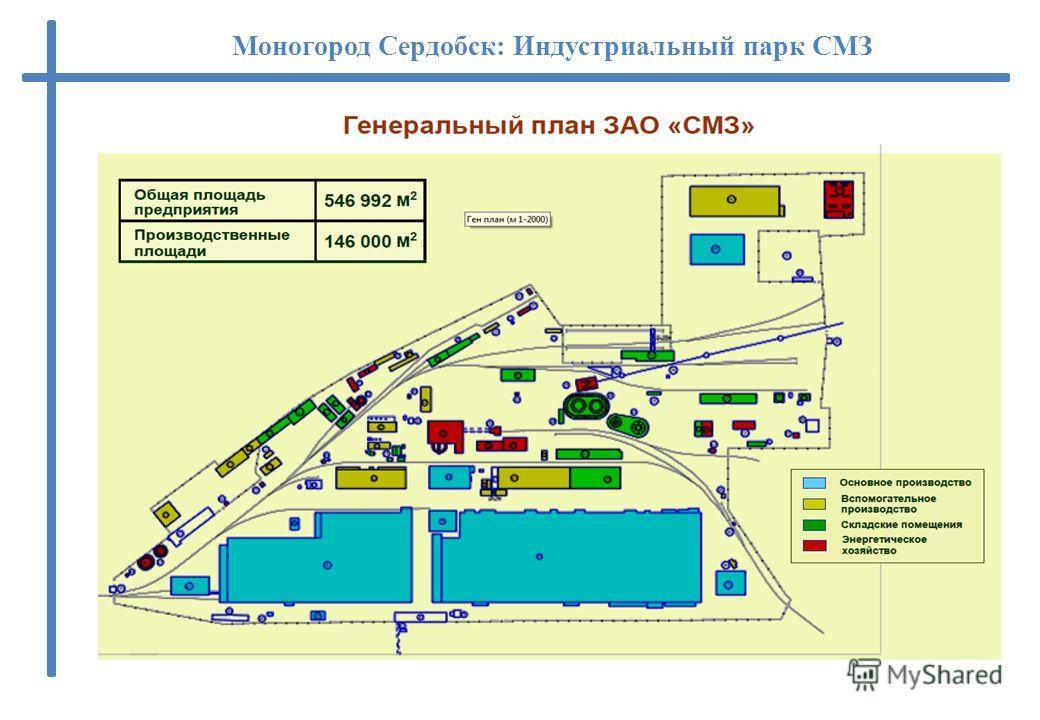 Моногород Сердобск: Индустриальный парк СМЗ
