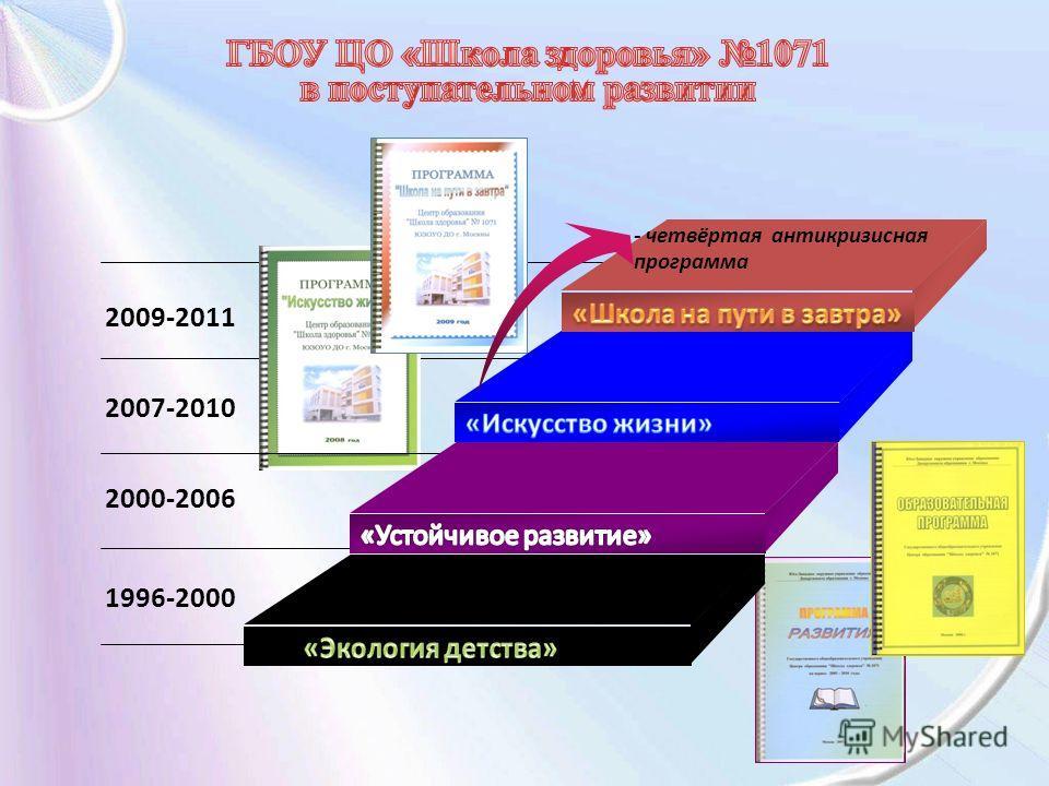 2009-2011 2000-2006 1996-2000 2007-2010 - четвёртая антикризисная программа
