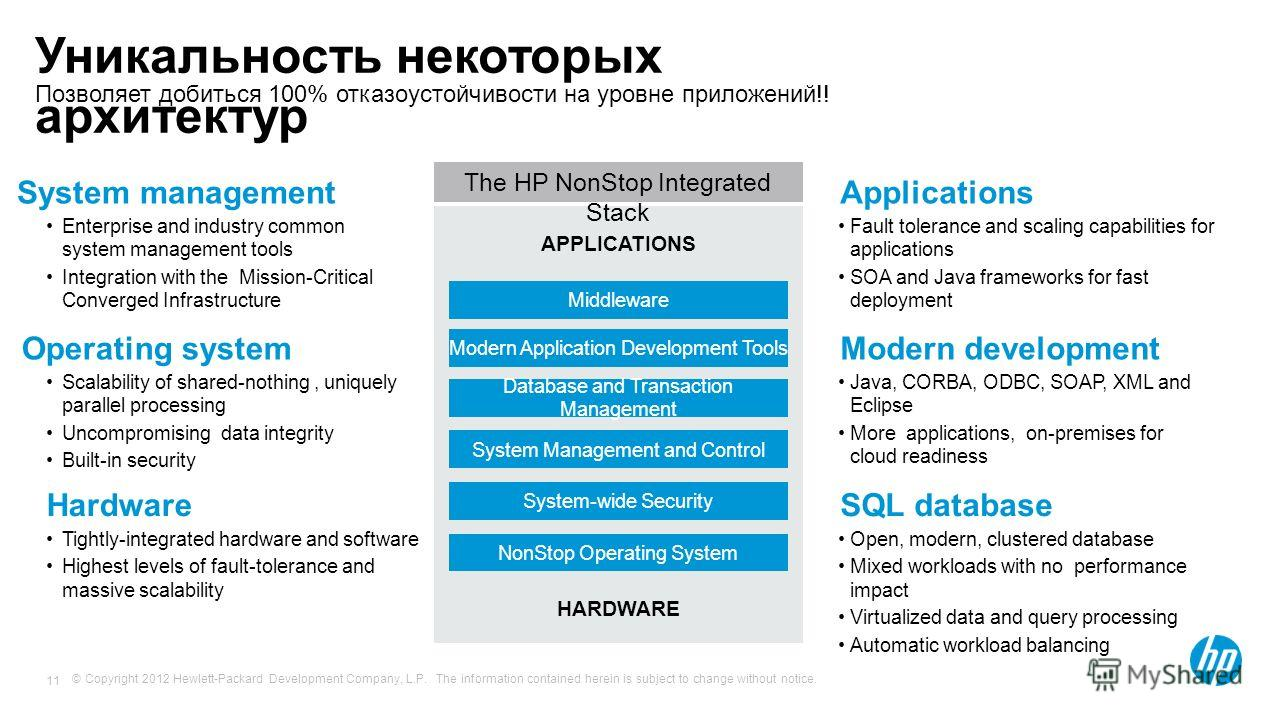 © Copyright 2012 Hewlett-Packard Development Company, L.P. The information contained herein is subject to change without notice. 11 SQL database Open, modern, clustered database Mixed workloads with no performance impact Virtualized data and query pr
