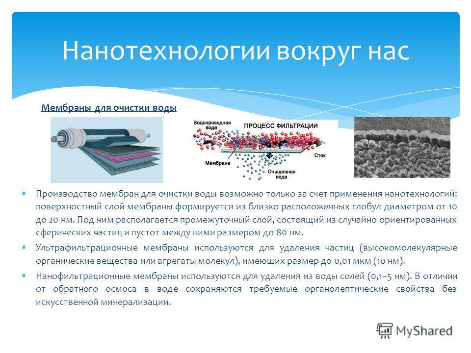 Производство мембран для очистки воды возможно только за счет применения нанотехнологий: поверхностный слой мембраны формируется из близко расположенных глобул диаметром от 10 до 20 нм. Под ним располагается промежуточный слой, состоящий из случайно