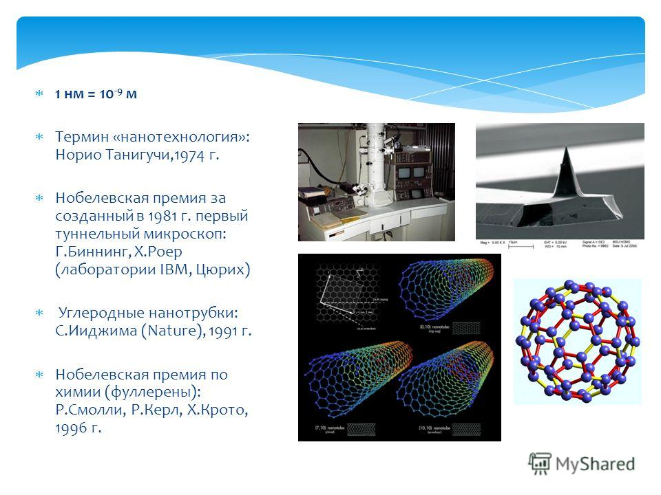 1 нм = 10 -9 м Термин «нанотехнология»: Норио Танигучи,1974 г. Нобелевская премия за созданный в 1981 г. первый туннельный микроскоп: Г.Биннинг, Х.Роер (лаборатории IBM, Цюрих) Углеродные нанотрубки: C.Ииджима (Nature), 1991 г. Нобелевская премия по