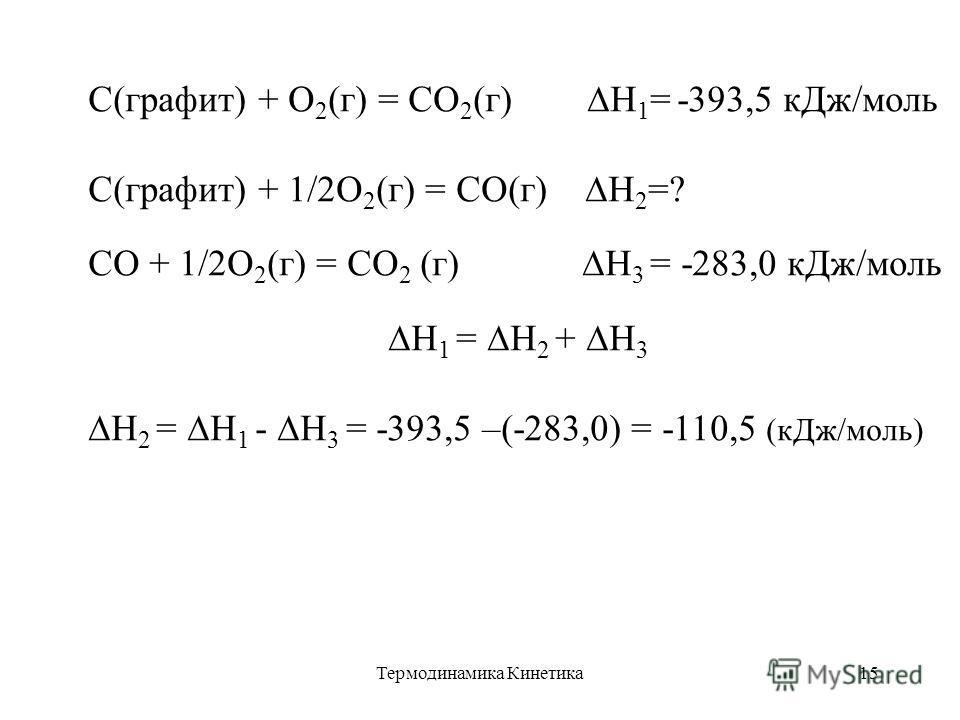 Термодинамика Кинетика15 С(графит) + О 2 (г) = СО 2 (г) Н 1 = -393,5 кДж/моль С(графит) + 1/2О 2 (г) = СО(г) Н 2 =? СО + 1/2О 2 (г) = СО 2 (г) Н 3 = -283,0 кДж/моль Н 1 = Н 2 + Н 3 Н 2 = Н 1 - Н 3 = -393,5 –(-283,0) = -110,5 (кДж/моль)