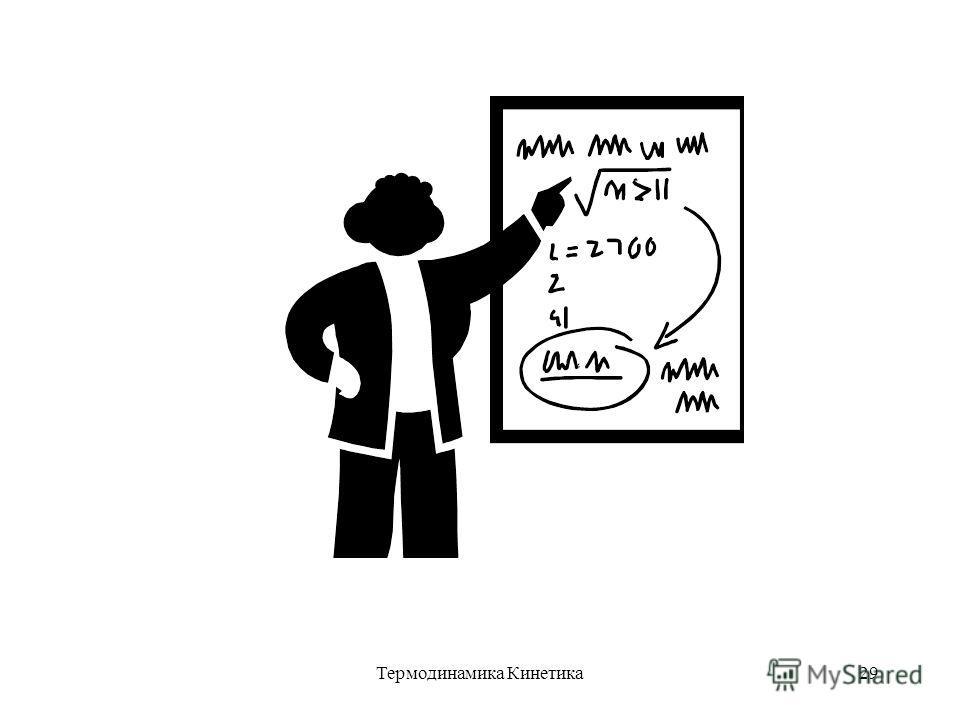 Термодинамика Кинетика29