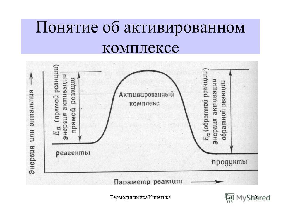Термодинамика Кинетика49 Понятие об активированном комплексе